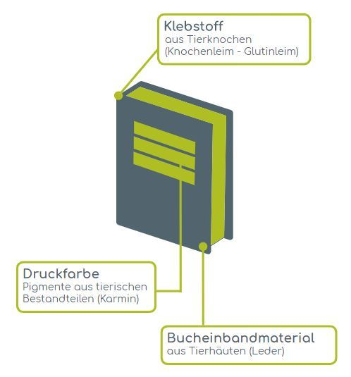 vegane Bücher- Matabooks